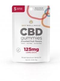Sky Wellness CBD Gummies