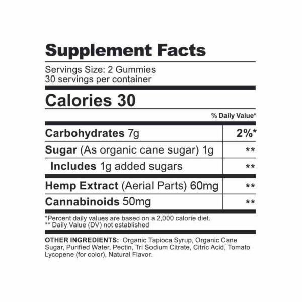 CBDFX - CBD Gummy Bears Ingredients